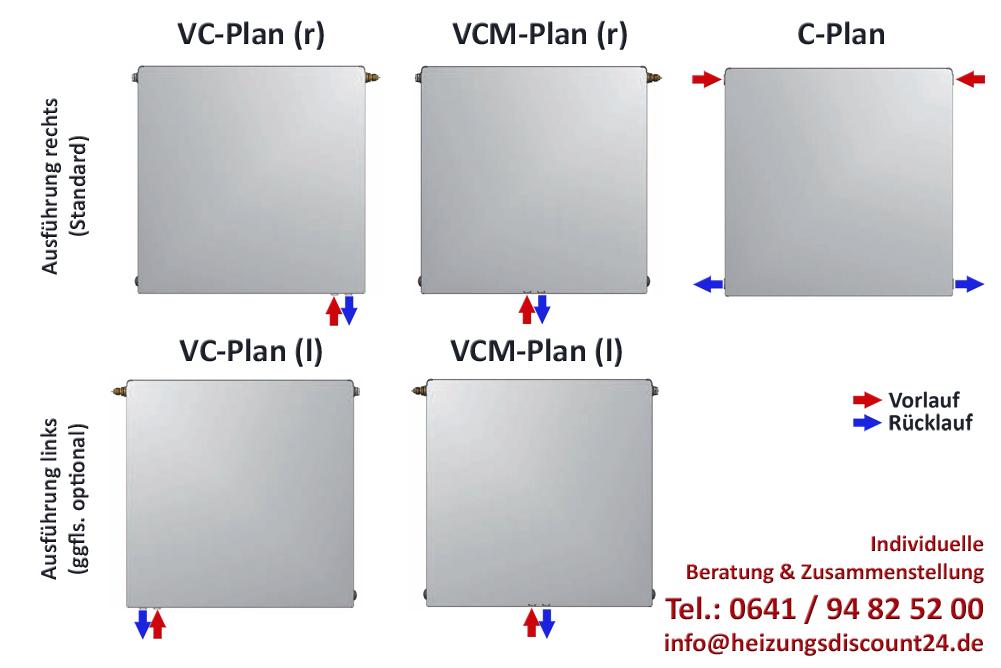 Buderus Heizkorper Flachheizkorper Vc Plan Typ 21 600x800 Mm H X L