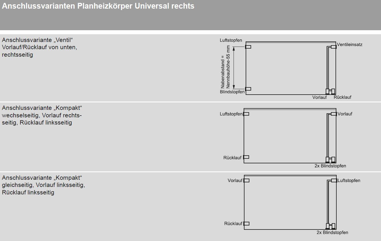 Favorit Viessmann Heizkörper Typ 22 500x1000mm (H x L), Planheizkörper CT72