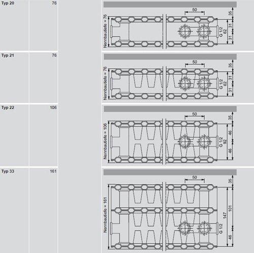 viessmann heizk rper typ 22 600x2200 mm h x l universalheizk rper heizk rper heizung und. Black Bedroom Furniture Sets. Home Design Ideas